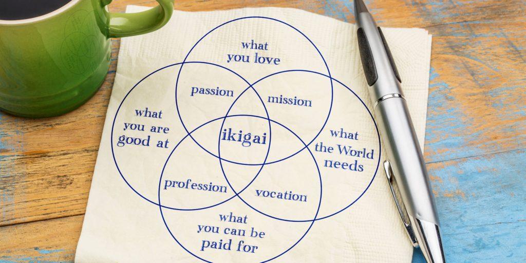 descubre tu ikigai y encuentra tu proposito de vida